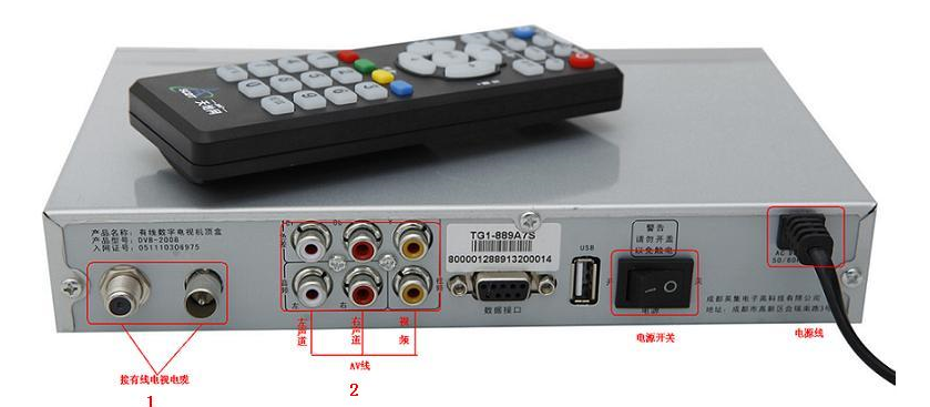 有线电视示意图_有线数字电视机顶盒的安装与维修 - 视科机顶盒共享器官方网站 ...